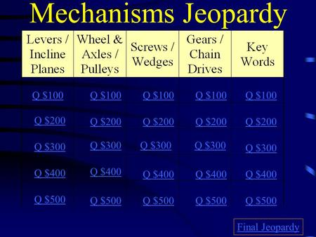 Mechanisms Jeopardy Q $100 Q $200 Q $300 Q $400 Q $500 Q $100 Q $200 Q $300 Q $400 Q $500 Final Jeopardy.