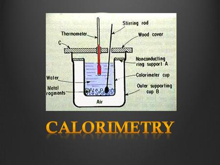 Calorimetry is the technological process of measuring energy changes of an isolated system called a calorimeter Calorimetry is the technological process.