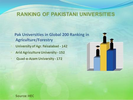 RANKING OF PAKISTANI UNIVERSITIES Pak Universities in Global 200 Ranking in Agriculture/Forestry  University of Agr. Faisalabad - 142  Arid Agriculture.