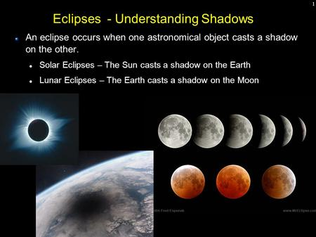 1 Eclipses - Understanding Shadows An eclipse occurs when one astronomical object casts a shadow on the other. Solar Eclipses – The Sun casts a shadow.