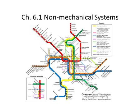 Ch. 6.1 Non-mechanical Systems. Non-mechanical Systems non-mechanical system – a procedure or process designed to perform a task along with the people.