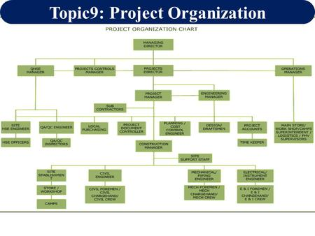 Topic Project Organization  Ppt Video Online Download