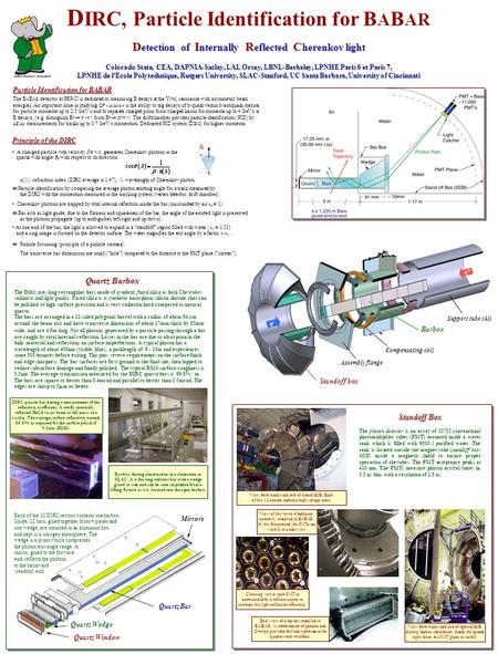 Particle Identification for BABAR The B A B AR detector at PEP-II is dedicated to measuring B decays at the  (4s) resonance with asymmetric beam energies.