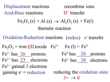 Acid-Base reactionsH + transfer Oxidation-Reduction reactions e - transfer Fe 2 O 3 (s) + Al (s)  Al 2 O 3 (s)+ Fe Displacement reactionsrecombine ions.