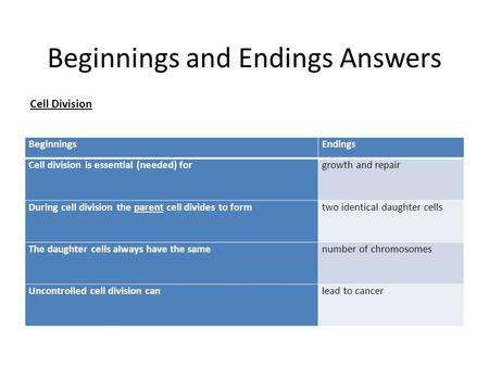 Beginnings and Endings Answers BeginningsEndings Cell division is essential (needed) for growth and repair During cell division the parent cell divides.