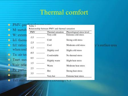 Thermal comfort  PMV: predicted mean vote.  M: metabolism (W/m2).  W: external work, equal to zero for most activity (W/m2).  Icl: thermal resistance.
