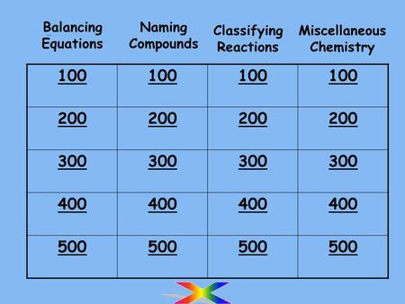 100 200 300 400 500 Balancing Equations Naming Compounds Classifying Reactions Miscellaneous Chemistry Game Board.