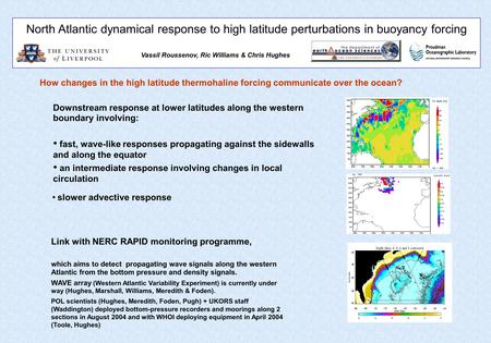 North Atlantic dynamical response to high latitude perturbations in buoyancy forcing Vassil Roussenov, Ric Williams & Chris Hughes How changes in the high.