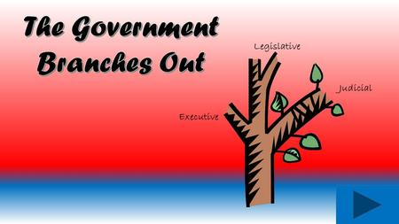 Executive Legislative Judicial Today you will learn… The Three branches of Government The powers of each branch The duties of each branch Who is in charge.