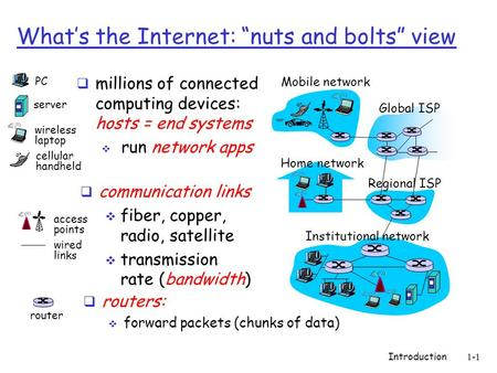 "Introduction1-1 What's the Internet: ""nuts and bolts"" view  millions of connected computing devices: hosts = end systems  run network apps Home network."