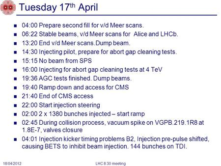 Tuesday 17 th April 04:00 Prepare second fill for v/d Meer scans. 06:22 Stable beams, v/d Meer scans for Alice and LHCb. 13:20 End v/d Meer scans.Dump.