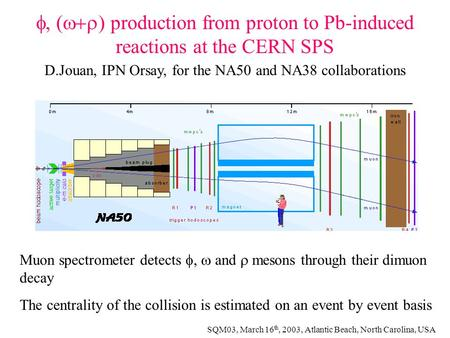  production from proton to Pb-induced reactions at the CERN SPS SQM03, March 16 th, 2003, Atlantic Beach, North Carolina, USA D.Jouan, IPN Orsay,