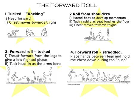 "The Forward Roll 1 Tucked – "" Rocking "" i) Head forward ii) Chest moves towards thighs 4. Forward roll – straddled. Place hands between legs and hold the."