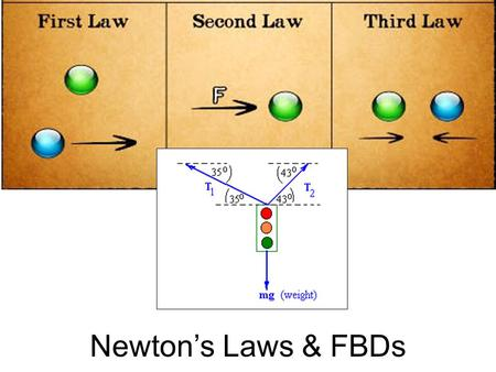 Newton's Laws & FBDs Biblical Reference Then he pushed with all his might, and down came the temple on the rulers and all the people in it. Judges 16:30.