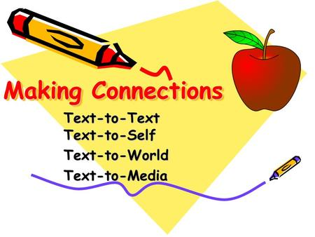 Making Connections Text-to-Text Text-to-Self Text-to-WorldText-to-Media.