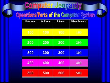 Hardware 100 200 300 400 500 Software 100 200 300 400 500 InternetMiscellaneous 100 200 300 400 500.