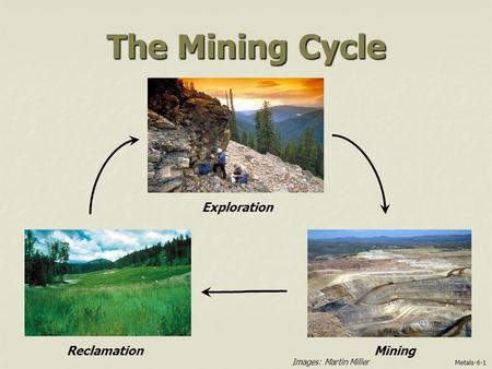 The Mining Cycle Exploration MiningReclamation Metals-6-1 Images: Martin Miller.