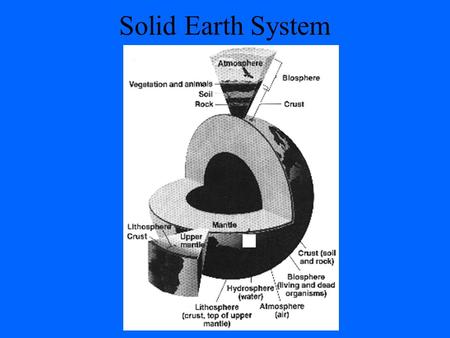Solid Earth System. The Earth is like an onion, it is made up of many layers. Although we have not been to the center of the Earth, Earthquakes, and volcanoes.