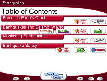 Earthquakes Forces in Earth's Crust Earthquakes and Seismic Waves Monitoring Earthquakes Earthquake Safety Table of Contents.