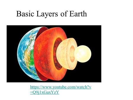 Basic Layers of Earth https://www.youtube.com/watch?v =Q9j1xGaxYzY.