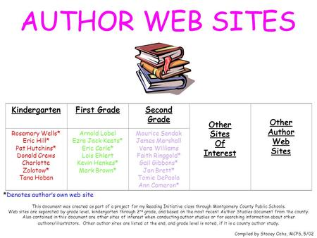 AUTHOR WEB SITES KindergartenFirst GradeSecond Grade Other Sites Of Interest Other Author Web Sites Rosemary Wells* Eric Hill* Pat Hutchins* Donald Crews.