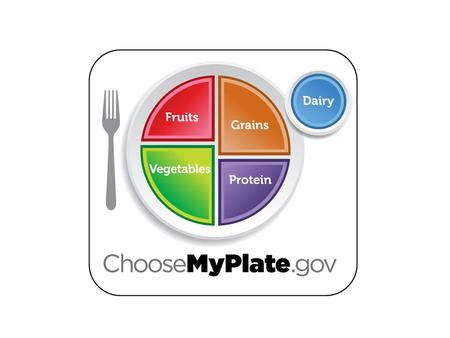 What Is MyPlate?? MyPlate --- shows us the 5 food groups using a familiar mealtime visual, a place setting. MyPlate --- is designed to help consumers.