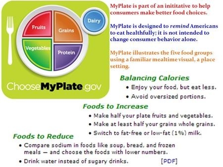 MyPlate is part of an inititative to help consumers make better food choices. MyPlate is designed to remind Americans to eat healthfully; it is not intended.