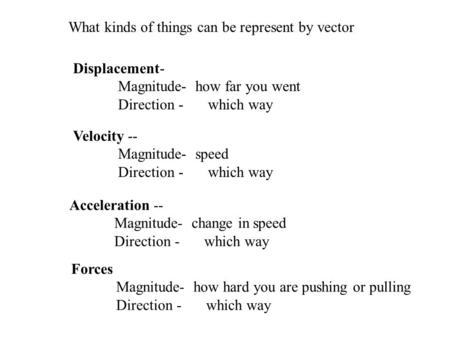 What kinds of things can be represent by vector Displacement- Magnitude- how far you went Direction - which way Velocity -- Magnitude- speed Direction.