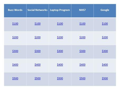 Buzz WordsSocial NetworksLaptop ProgramNHS?Google $100 $200 $300 $400 $500.