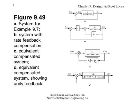 Chapter 9: Design via Root Locus 1 ©2000, John Wiley & Sons, Inc. Nise/Control Systems Engineering, 3/e Figure 9.49 a. System for Example 9.7; b. system.