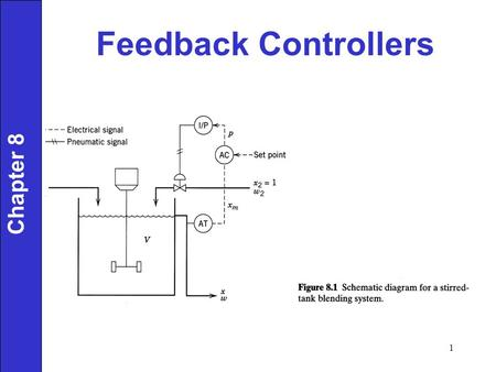 Chapter 8 Feedback Controllers 1. On-off Controllers Simple Cheap Used In residential heating and domestic refrigerators Limited use in process control.