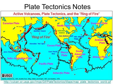 Plate Tectonics Notes Notes