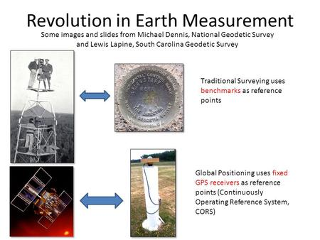 Revolution in Earth Measurement Traditional Surveying uses benchmarks as reference points Global Positioning uses fixed GPS receivers as reference points.