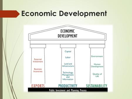 Economic Development. What is meant by economic development?  According to Amartya Sen, a development economist, the nature of the concept of development.