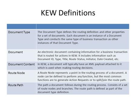 KEW Definitions Document Type The Document Type defines the routing definition and other properties for a set of documents. Each document is an instance.