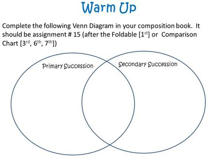Warm Up Complete the following Venn Diagram in your composition book. It should be assignment # 15 (after the Foldable [1st] or Comparison Chart [3rd,