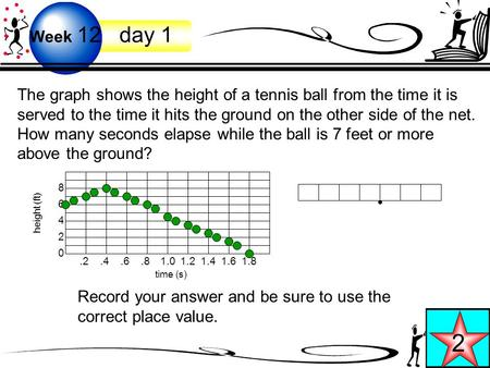 Week 12 day 1 2 The graph shows the height of a tennis ball from the time it is served to the time it hits the ground on the other side of the net. How.