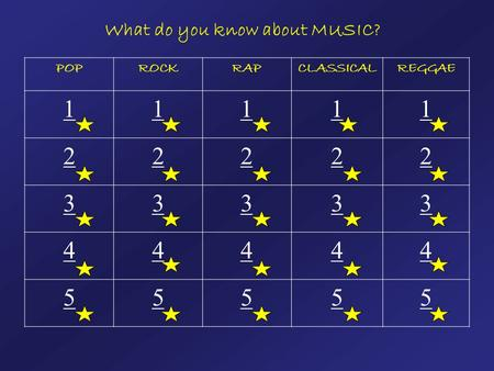 What do you know about MUSIC? POPROCKRAPCLASSICALREGGAE 11111 22222 33333 44444 55555.