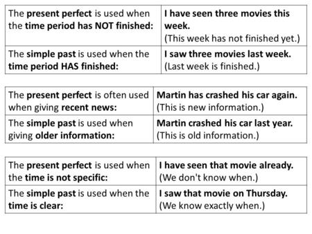 The present perfect is used when the time period has NOT finished: I have seen three movies this week. (This week has not finished yet.) The simple past.