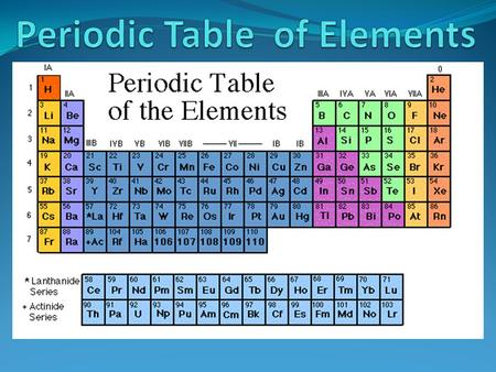  Dmitri Mendeleev, a Russian scientist born in Tobolsk, Siberia in 1834, is known as the father of the periodic table of the elements.  The periodic.