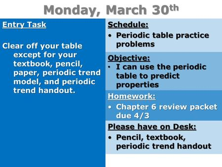 Monday, March 30 th Entry Task Clear off your table except for your textbook, pencil, paper, periodic trend model, and periodic trend handout. Schedule: