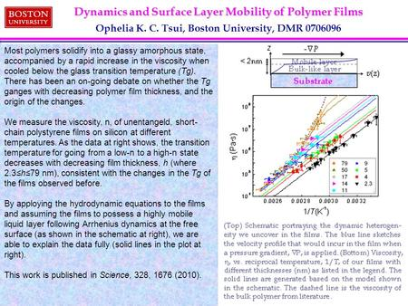 Dynamics and Surface Layer Mobility of Polymer Films Dynamics and Surface Layer Mobility of Polymer Films Ophelia K. C. Tsui, Boston University, DMR 0706096.