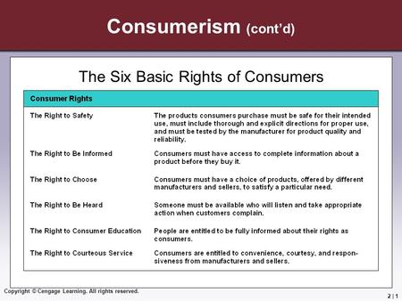 Copyright © Cengage Learning. All rights reserved. 2 | 1 Consumerism (cont'd) The Six Basic Rights of Consumers.