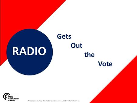 Gets Out the Vote RADIO Presentation courtesy of the Radio Advertising Bureau, 2015 – All Rights Reserved.