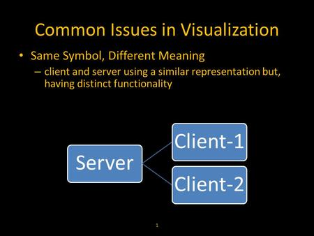 Common Issues in Visualization Same Symbol, Different Meaning – client and server using a similar representation but, having distinct functionality 1 Server.