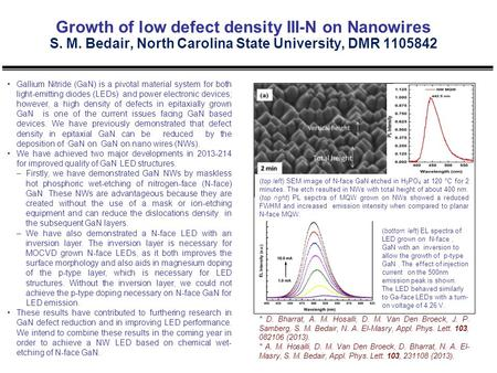 Growth of low defect density III-N on Nanowires S. M. Bedair, North Carolina State University, DMR 1105842 Gallium Nitride (GaN) is a pivotal material.