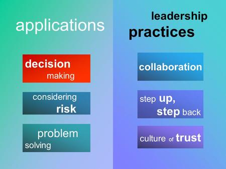 Decision making applications problem solving leadership practices step up, step back culture of trust collaboration considering risk.