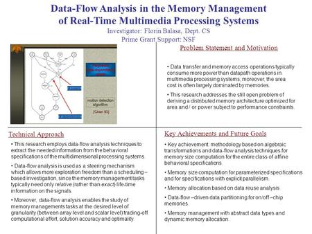 Data-Flow Analysis in the Memory Management <strong>of</strong> Real-Time Multimedia Processing Systems Investigator: Florin Balasa, Dept. CS Prime Grant Support: NSF Problem.