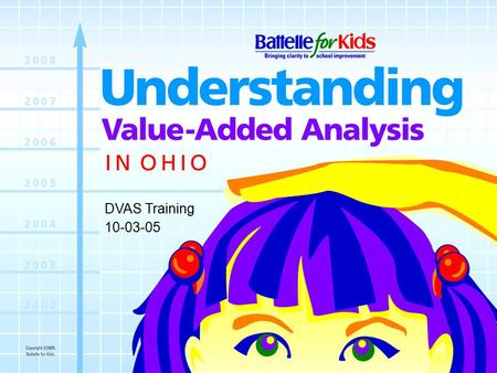 DVAS Training 10-03-05 Find out how Battelle for Kids can help Presentation Outcomes Learn rationale for value-added progress measures Receive conceptual.