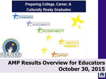 1 AMP Results Overview for Educators October 30, 2015.
